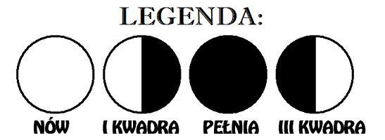 Fazy księżyca - Legenda