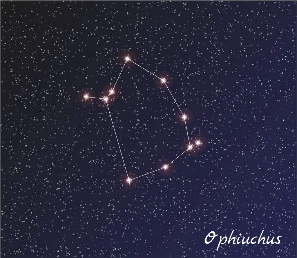 Zmiany w znakach zodiaku